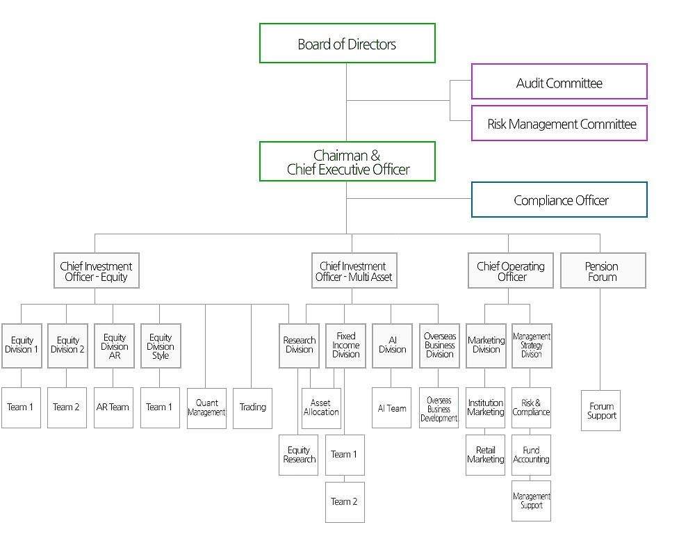 org-chart-new-11